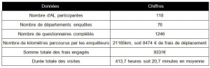 tableau_p4_agences_immobilieres